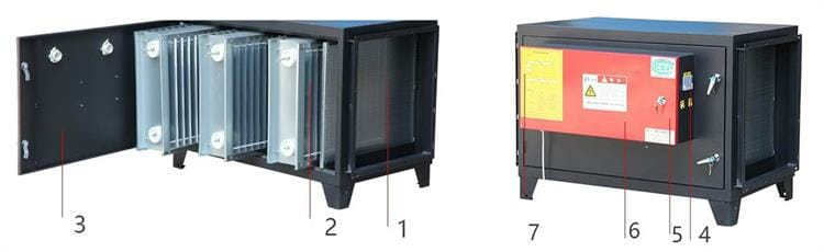 Electrostatic Kitchen Filter